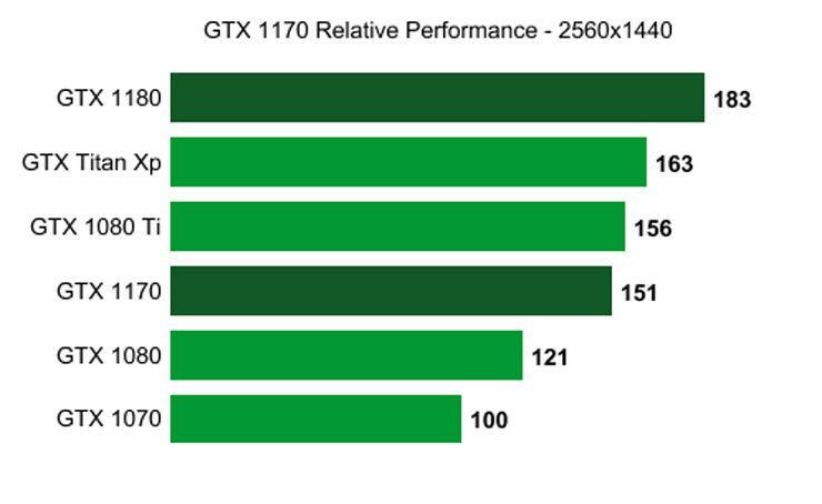 NVIDIA GeForce GTX 1170 specs 3
