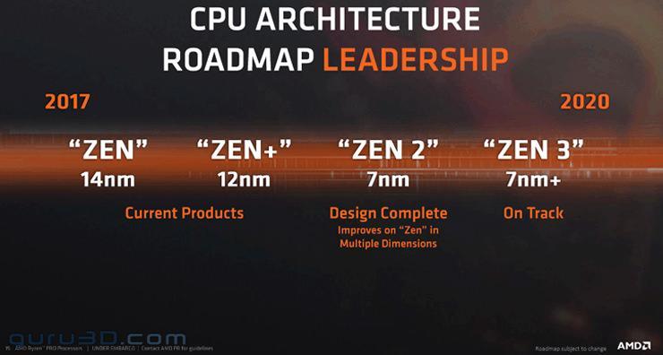 AMD Roadmap Zen2 Desing Complete 1