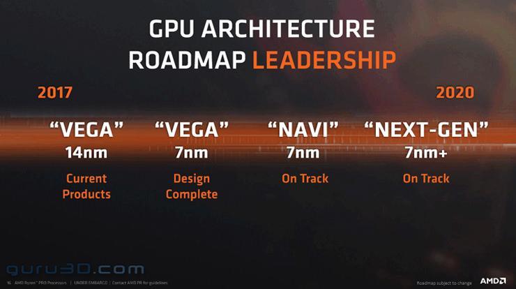 AMD Roadmap Zen2 Desing Complete 2