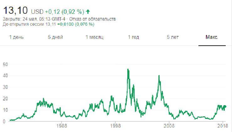AMD NASDAQ price 2