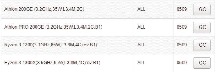 AMD Athlon 200GE Athlon Pro 200GE 1