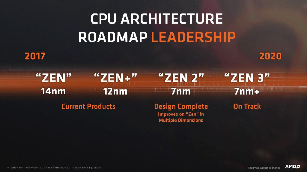 AMD Zen 3 12 16 core 2