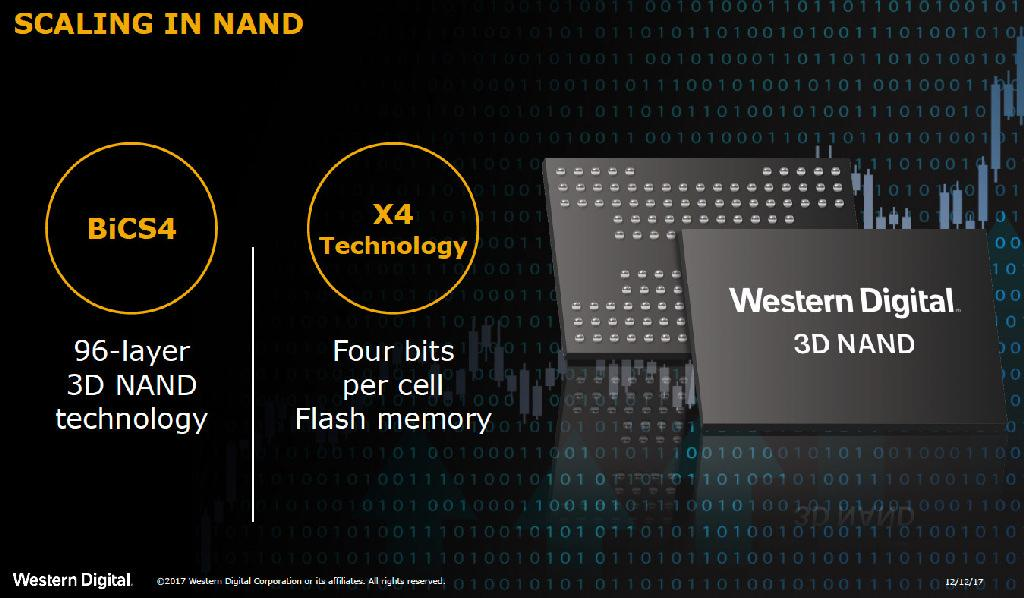 Western Digital BiSC4 3D NAND 96 layer 1