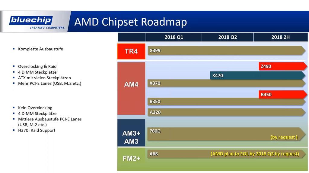 AMD Intel 2018 roadmap 3