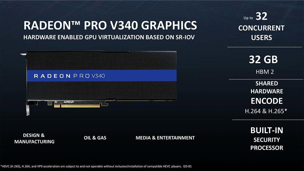 AMD Radeon PRO V340 Vega