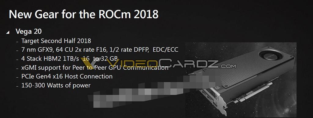 AMD Vega 20 PCI Express 4.0 2 3