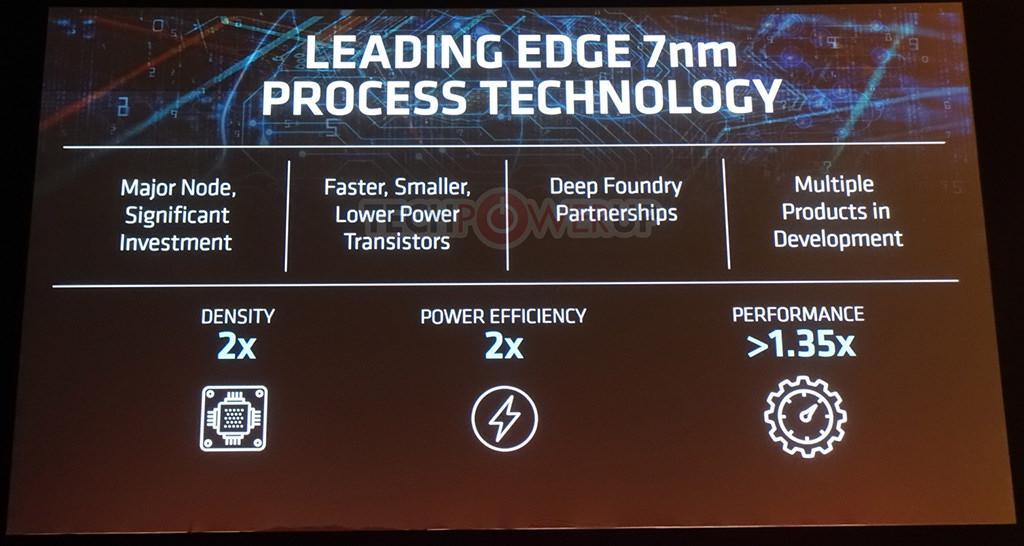 AMD Radeon Vega Instinct 7 nm 3
