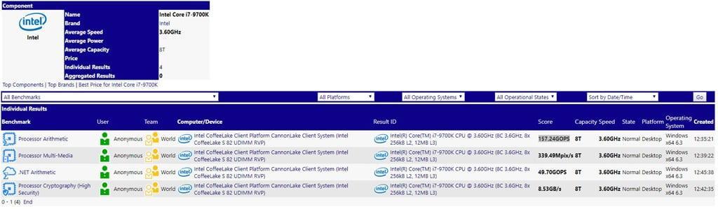 Процессор Intel Core i7-9700K замечен в базе данных SiSoftware