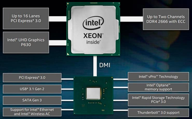 Intel Xeon E 2000 4