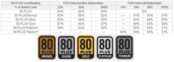 Focus Platinum 750 850 36