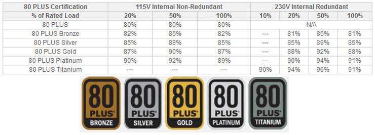 Focus Platinum 550 650 37