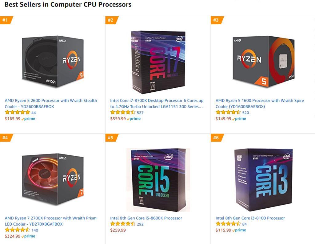 AMD Ryzen 5 2600 – самый продаваемый процессор по версии Amazon