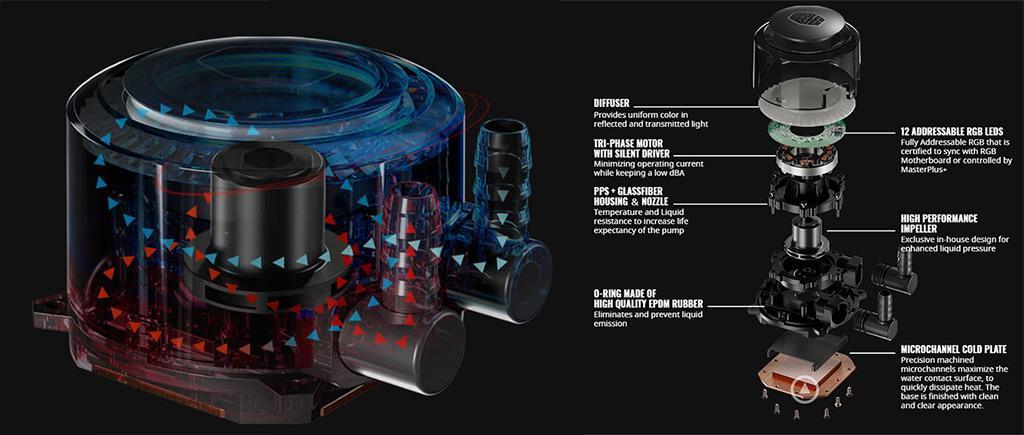Начались продажи СВО Cooler Master MasterLiquid ML360R RGB с 360-мм теплообменником