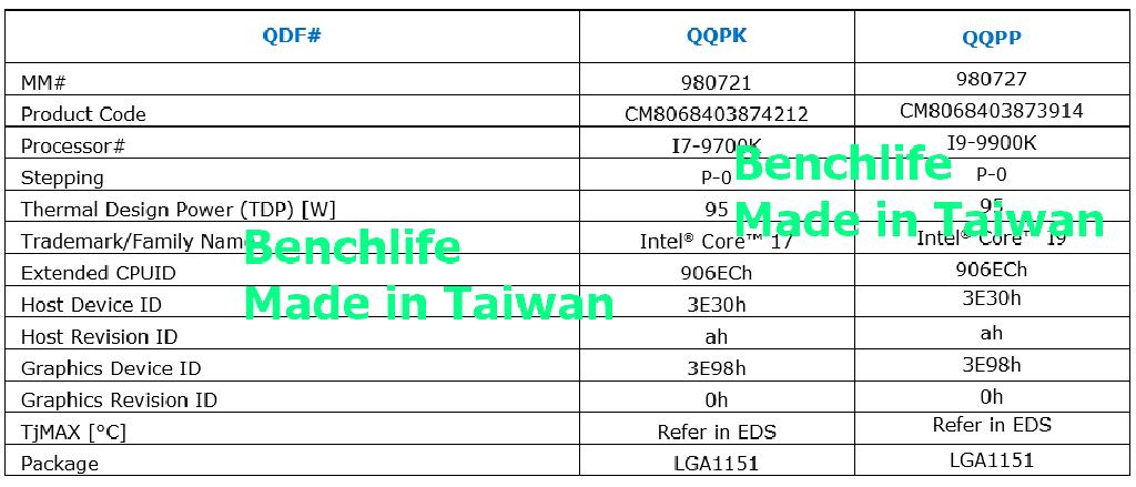 Стали известны boost-частоты процессоров Intel Core i9-9900K и Core i9-9700K