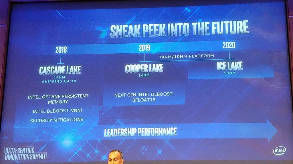 Серверные планы Intel: 14-нм процессоры Cooper Lake 2019 и 10-нм Ice Lake в 2020