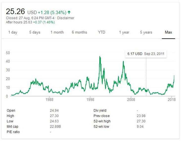 И ещё минус один: Джим Андерсон покидает AMD
