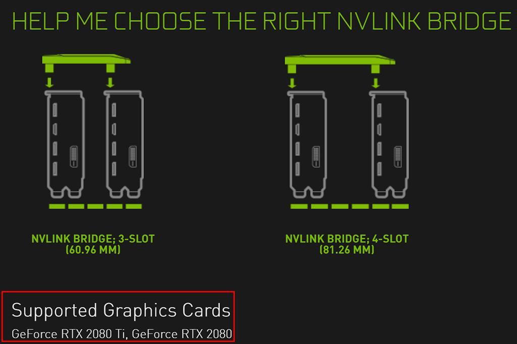 NVIDIA GeForce RTX 2070 не имеет поддержки SLI