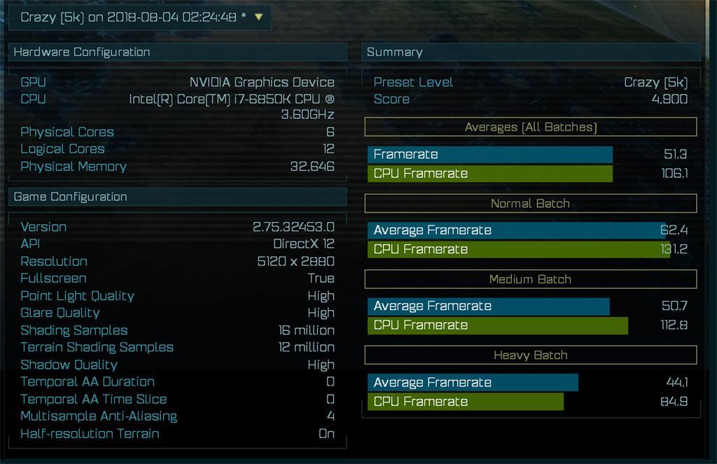 NVIDIA GeForce RTX 2080 оставила след в бенчмарке игры Ashes of the Singularity (а может и не она)