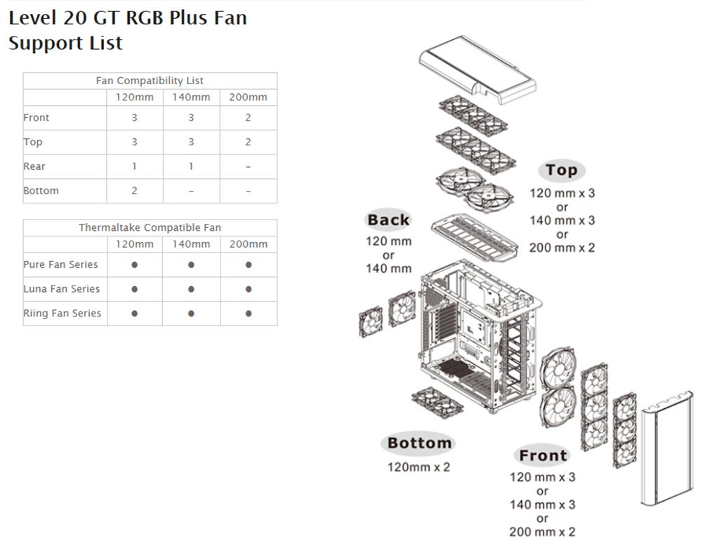 Thermaltake выпускает корпуса Level 20 GT RGB Plus Edition и Level 20 GT Edition