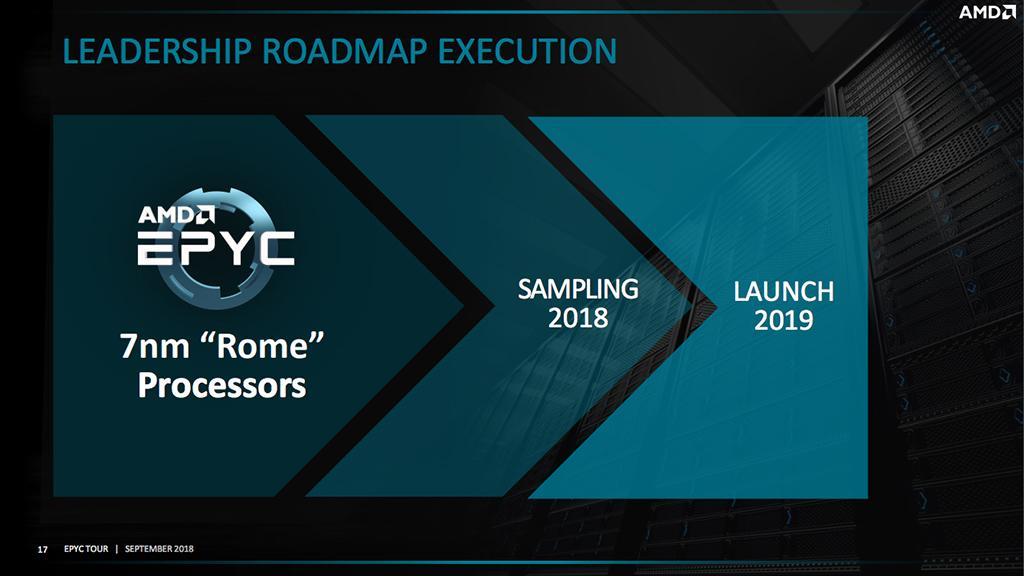 64-ядерный AMD EPYC Rome демонстрирует феноменальную производительность в Cinebench R15