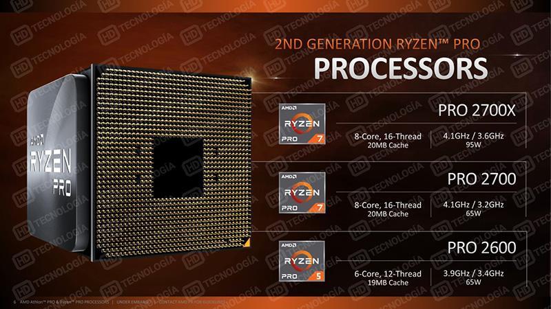 Подробности про процессоры AMD Ryzen Pro и Athlon Pro