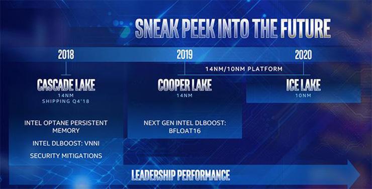 """Новый шпионский """"роадмап"""" Intel намекает на отсутствие 10 нм процессоров Ice Lake в следующем году"""