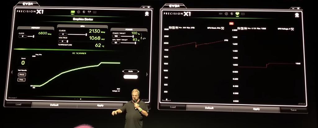NVIDIA Scanner – новый программный интерфейс NVIDIA для полностью автоматического разгона видеокарт