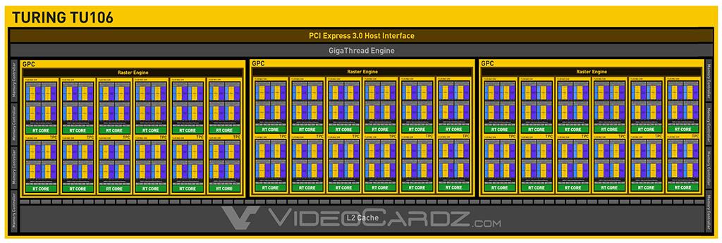 Изучаем блок-схему графических процессоров NVIDIA Turing
