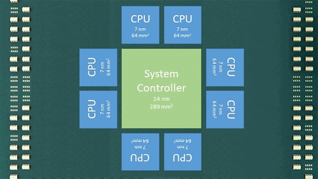 Слух: серверные AMD Epyc Rome могут получит 8+1-кристальную компоновку