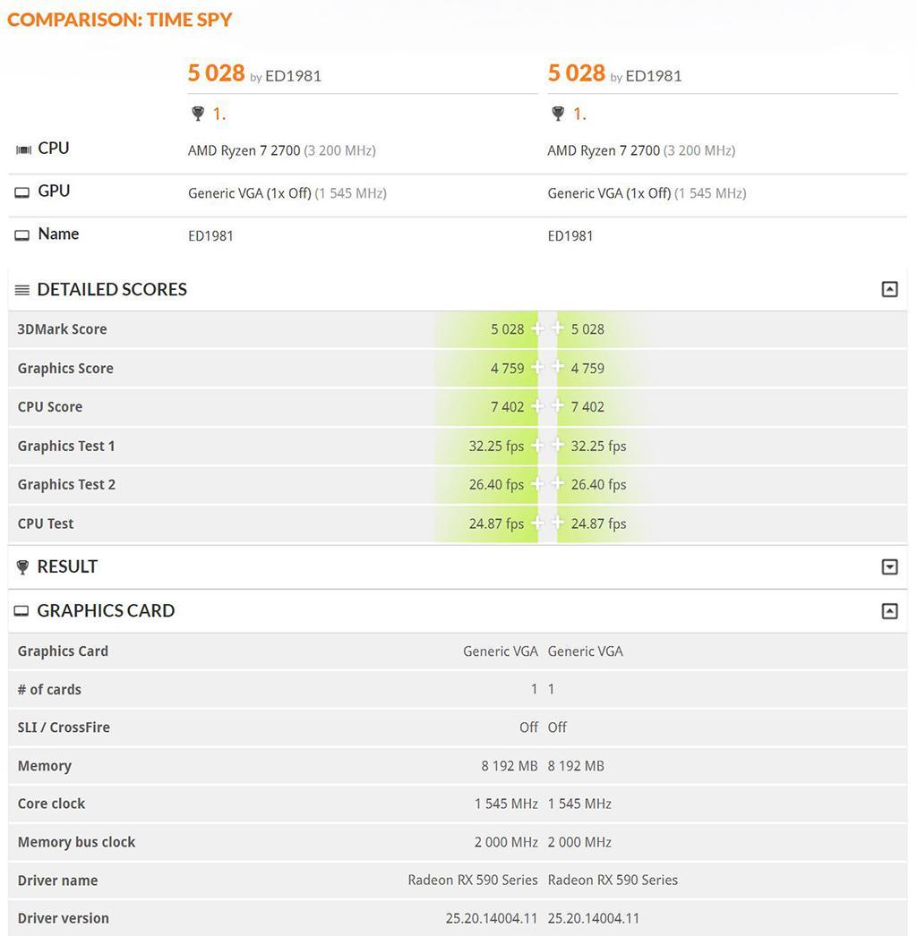 Пара свежих утечек про AMD Radeon RX 590
