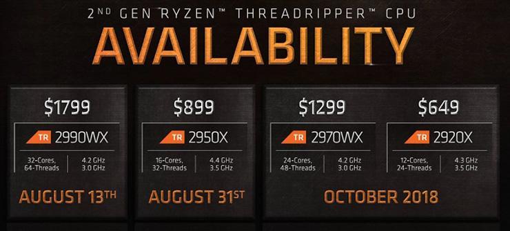 Стала известна дата начала продаж процессоров AMD Ryzen Threadripper 2970WX и 2920X