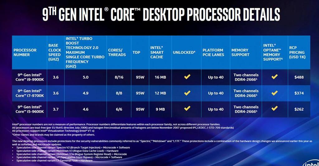 Процессоры Intel Core 9-го поколения официально представлены