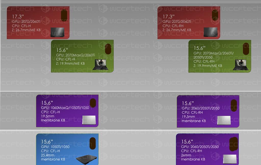 Мобильные NVIDIA Turing будут представлены в январе