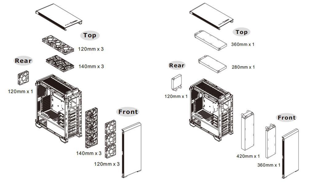 Thermaltake A500 Aluminum TG: 3 мм алюминий и два 4 мм закалённого стекла