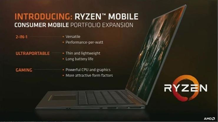 AMD реагирует на нехватку обновлений для Ryzen Mobile