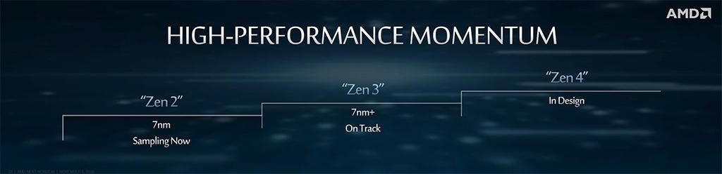 AMD: микроархитектура Zen 3 предложит лучшую энергоэффективность, но не производительность