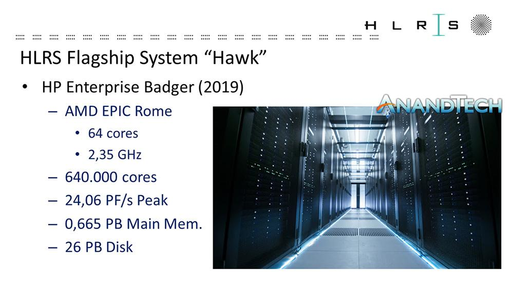 Штутгартский университет строит суперкомпьютер на базе 10000 процессоров AMD Epyc Rome