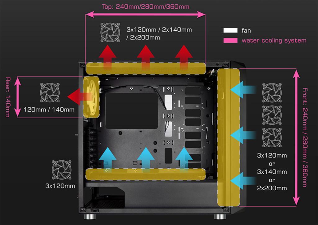 Xigmatek Zest - Mid-Tower корпус с возможностью установки 200 мм вентиляторов