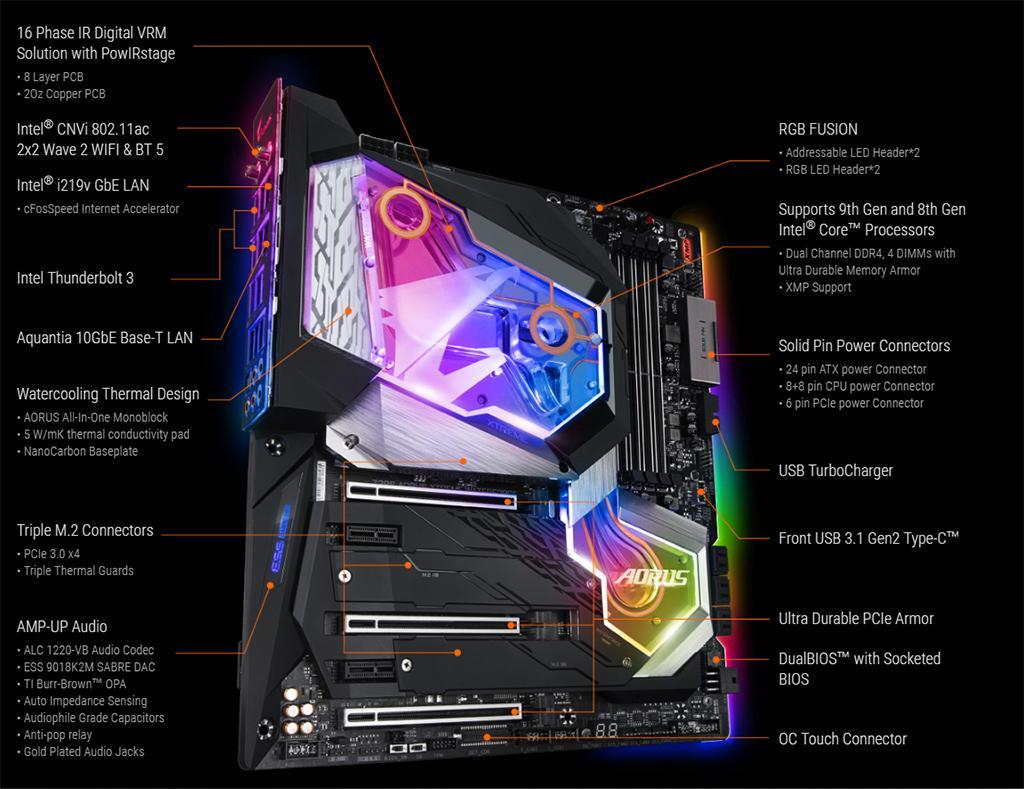Материнская плата Gigabyte Z390 Aorus Xtreme WaterForce оснащена водоблоком полного покрытия