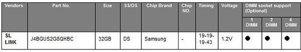 Материнские платы ASUS Z390 теперь поддерживают до 128 ГБ ОЗУ