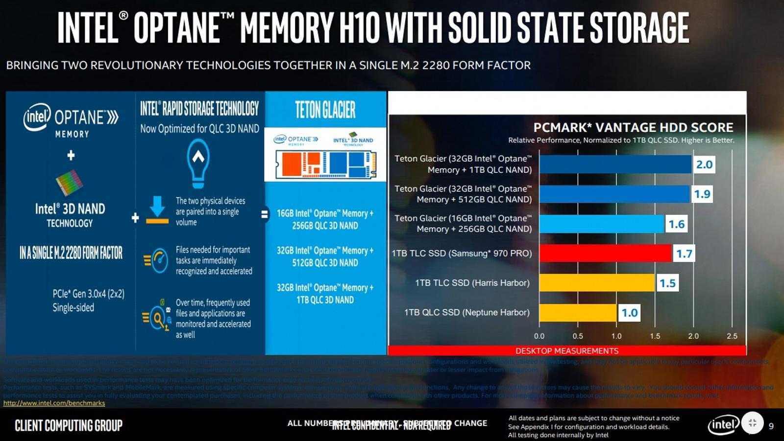 Intel Optane Memory H10 – гибридные накопители на базе памяти 3D Xpoint и 3D NAND QLC