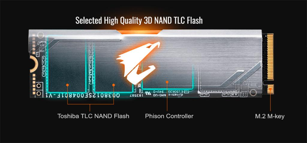 Aorus RGB M.2 NVMe SSD – «богатые» SSD-накопители от Gigabyte