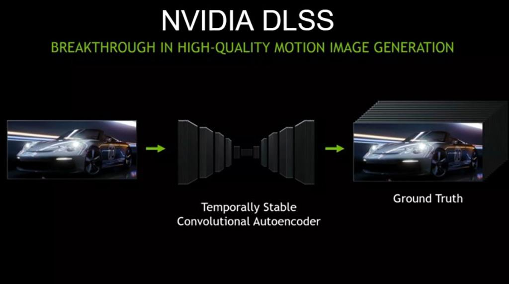NVIDIA обещает, что сглаживание DLSS будет улучшено