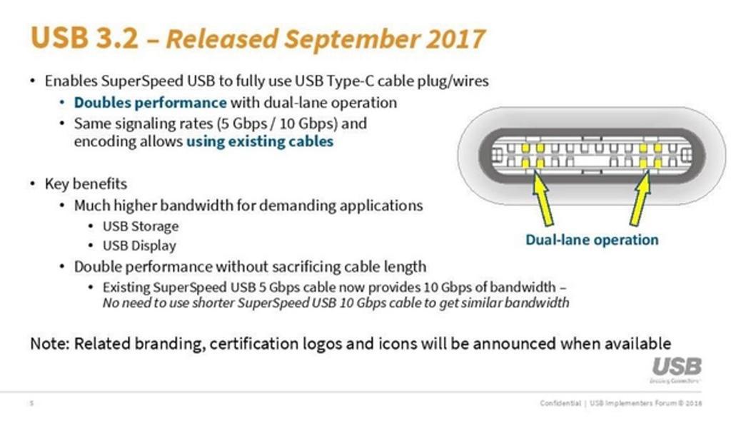 Внедрение USB 3.2 начнётся в этом году + USB-IF навела порядок в наименованиях USB 3.x