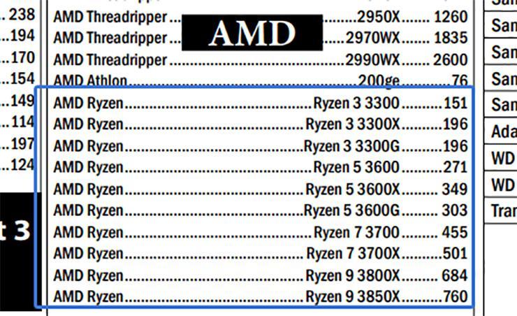 Изучаем ещё одни предположительные цены процессоров AMD Ryzen 3000 (Zen 2)