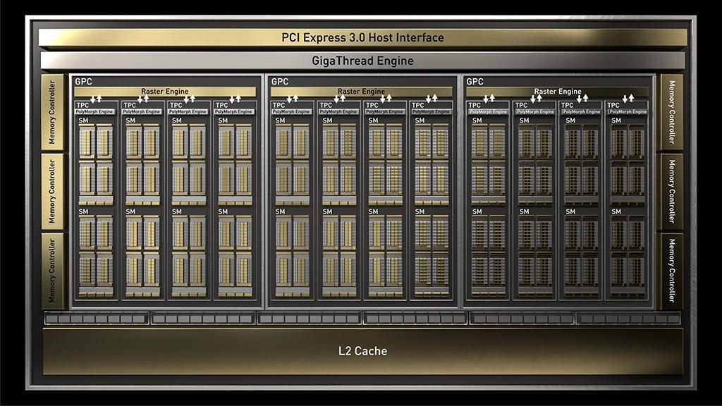NVIDIA GeForce GTX 1660 официально представлена