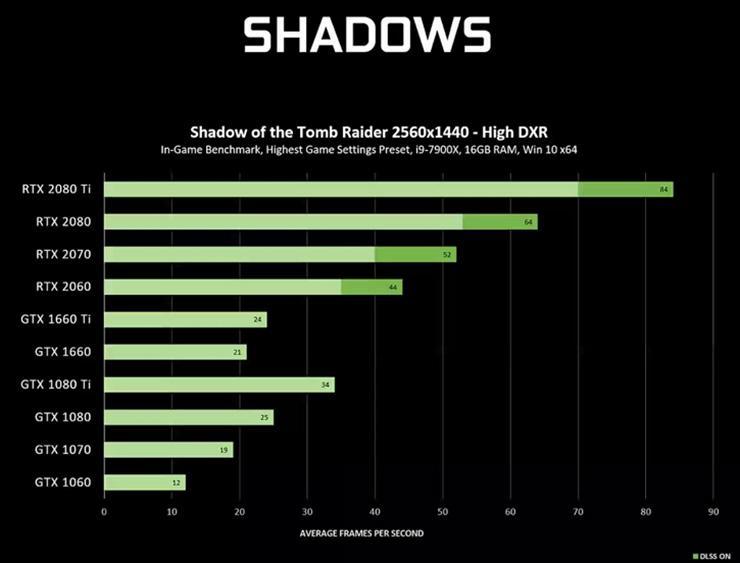 Драйвер NVIDIA GeForce обновлен (425.31 WHQL)