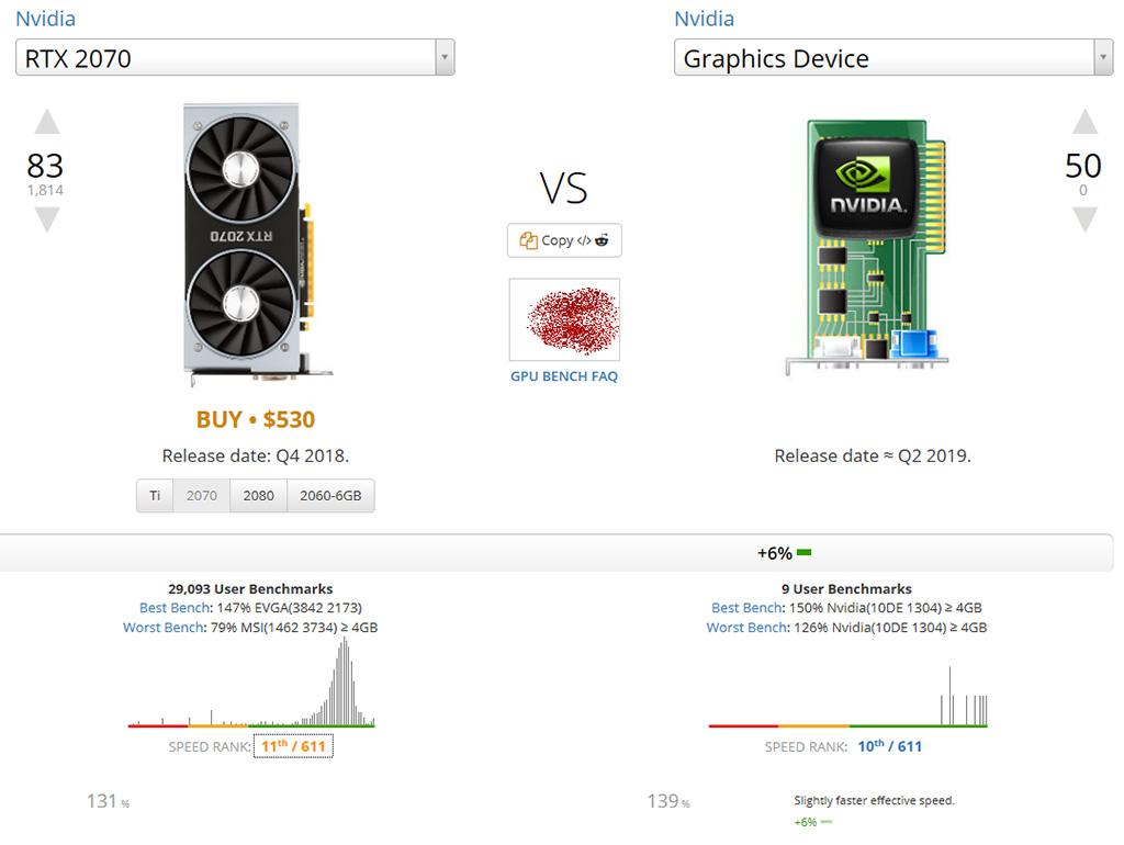 Слух: NVIDIA готовит GeForce RTX 2070 Ti