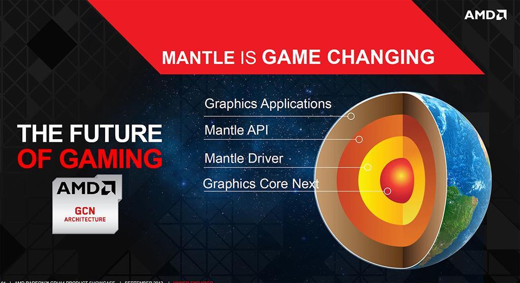API Mantle уходит в прошлое