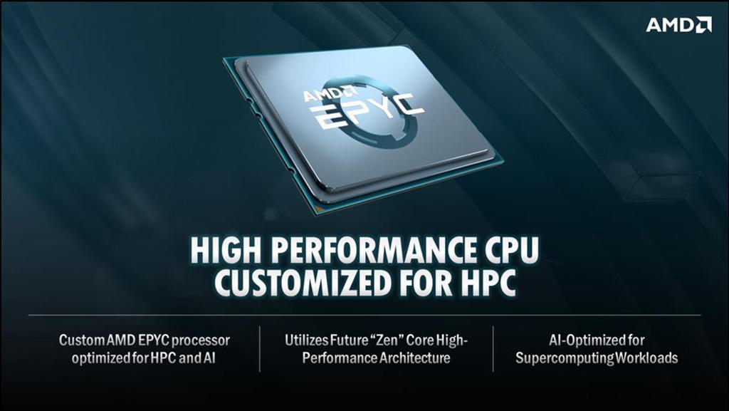 AMD и Cray строят суперкомпьютер Frontier мощностью 1,5 экзафлопс